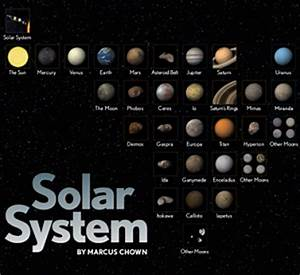2nd Grade Solar System Shoebox (page 5) - Pics about space