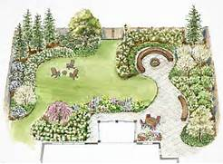 Garden Design And Planning Design Gardening Time Savers From Gardening On A Dime
