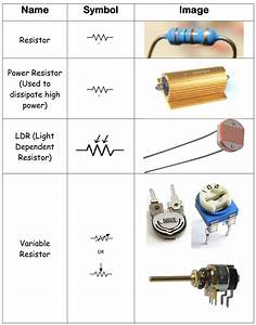 Identifying Electronic Components  1  U2013 Passive Components