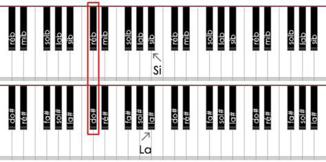 si鑒e pour piano les alterations pianofacile