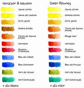 faire du beige peinture With quel couleur pour faire du marron en peinture
