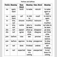 Prefixes, Suffixes, & Roots  Mr Raddish's 4th Grade Classroom