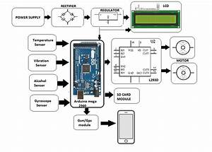 Wireless Black Box For Cars Using Sensors  U0026 Gps Module
