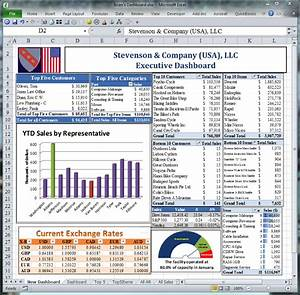 free financial dashboards in excel excel dashboard With financial reporting templates in excel
