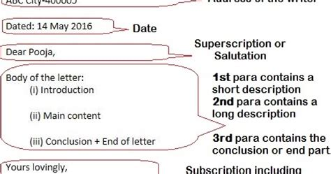 format  writing informal letters   stud y