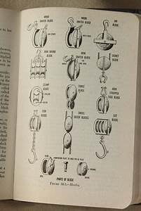 1944 Bluejackets Manual  Wwii Us Navy Sailors Handbook
