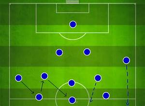 Football Playing Styles  U2013 The Ultimate Football Manager