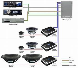 Car Sound System Diagram Gallery For X3cbx3ecar Sound System Diagramx3c  Bx3e X3cbx3ecar