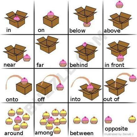Preposition Storytelling Game  Ensina Cuiaba