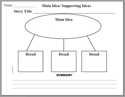 idea and supporting detail worksheets worksheets for