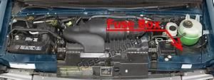 Fuse Box Diagram  U0026gt  Ford E