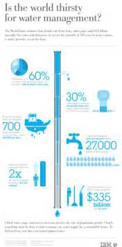 Top 10 Natural Resources Infographics