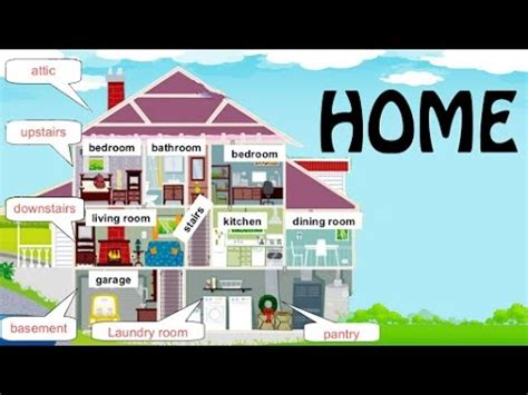 My Home Vocabulary  House Vocabulary For Kids  Preschool Learning & Educational Videos For