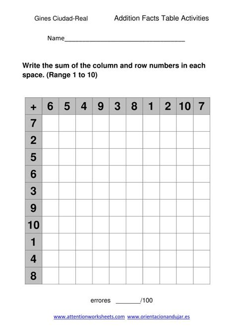 3 Times Table Multiplication Square