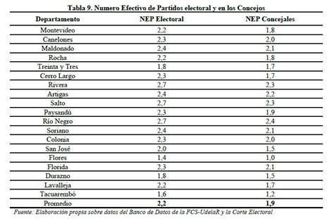 Index Of /img/revistas/rucp/v20n1