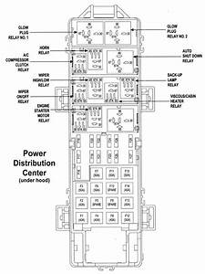 97 Grand Cherokee Fuse Diagram