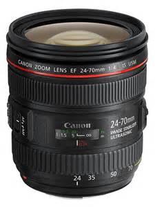 Best Canon Camera Lens