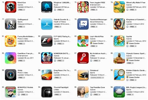 iphone apps free app free apps free