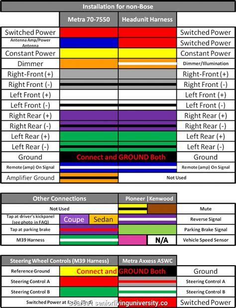 Kenwood Wire Diagram Webtor