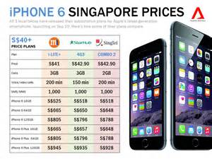 cost of iphone 6 iphone 6 price in singapore search iphone 6