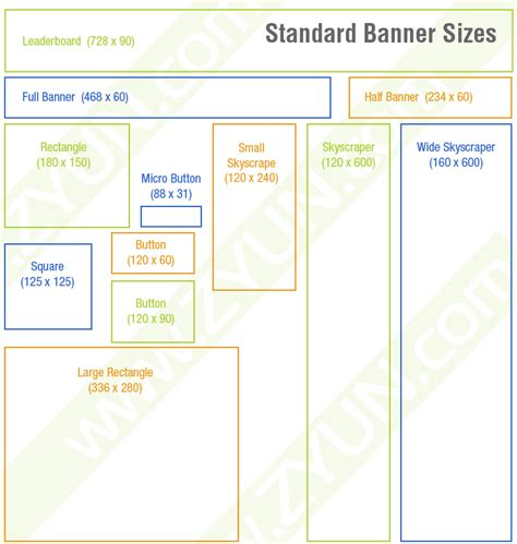 banner size driverlayer search engine