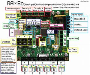 Rambo  2560