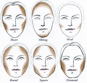 Face Contouring Chart | Face shapes, Contours and Shapes