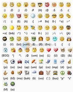 Hotspot Facebook: Facebook Chat Smiley Funny Code [Update ...