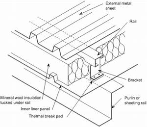 Thermal performance - Steelconstruction.info