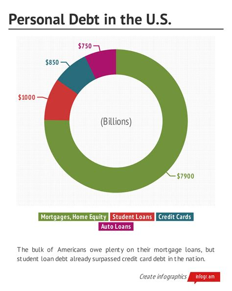How Much Is The U S National Debt How Our Country 39 S Debt Affects All In The United