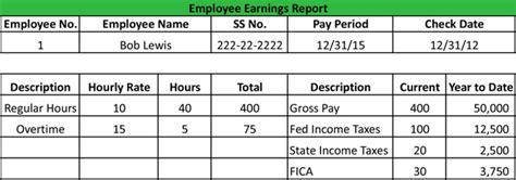 Employee Earnings Record Template by Employee Earnings Record Template Pictures To Pin On