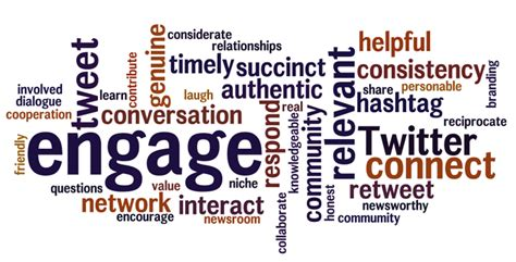 words  describe twitter infographic