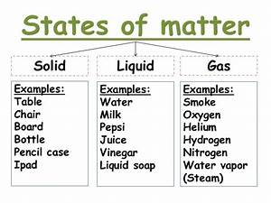 Less.1.how does matter change when energy is added or ...