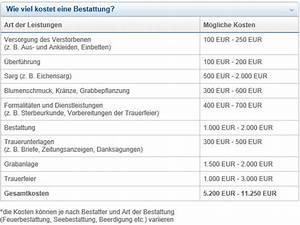 Lebensversicherung Berechnen : risikolebensversicherung vergleich stiftung warentest 2012 kfz versicherung ~ Themetempest.com Abrechnung