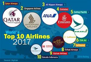 Qatar Airways voted the Best Airline of 2017 - IBTimes India