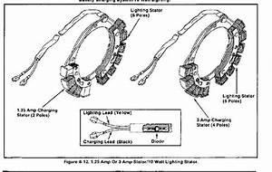 Magnum 310-8 Charging Issue