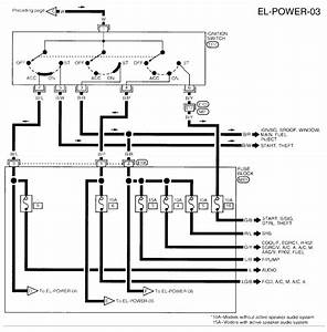 I Need A Wiring Diagram For A 1997 Nissan Altima Gxe