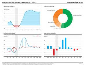 flow forecasting and budgeting laurenson chartered