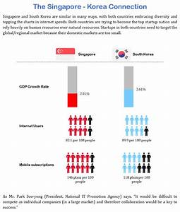 How Singapore and South Korea are actually brothers from ...
