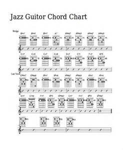Guitar Chord Chart Template