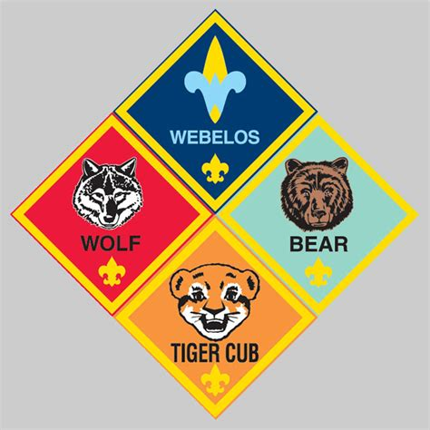 Pack 77 Cool Cub Scout Resources