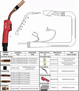 Fronius Al4000    Aw5000 Mig Welding Torch Parts