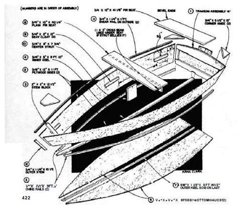 boat plans fishing boats plans boat plans
