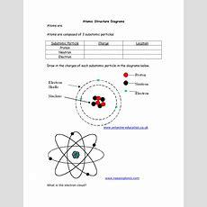 Atomic Structure Diagram Worksheet  Atomic Structure Diagrams  Atomic Structure Design