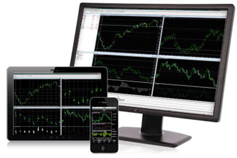mt4 trading software fxdd metatrader 4 forex trading software platform mt4