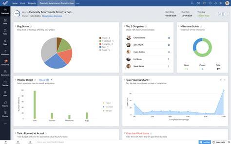 project management software  project management