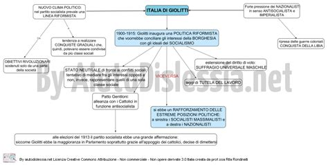Politica Interna Giolitti by Et 224 Giolittiana 3 170 Media Aiutodislessia Net