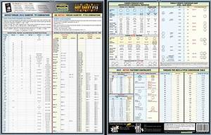 Bolt Size Chart Metric Standard Fastener Torque Specifications