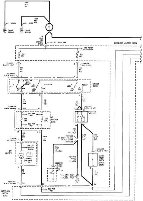 2000 Saturn Sl Wiring Diagram by 2000 Saturn Sl2 Engine Diagram Downloaddescargar
