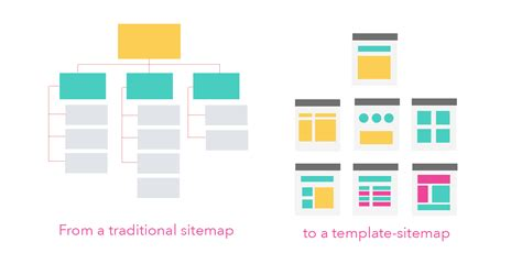 Site Map Template Gallery  Professional Report Template Word